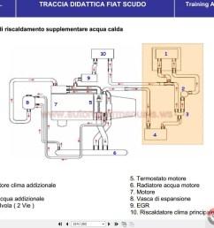rutpo auto repair fiat seicento repair manual free download [ 1191 x 777 Pixel ]