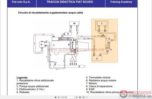 small resolution of rutpo auto repair fiat seicento repair manual free download