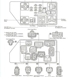 1999 camry fuse box [ 2040 x 2807 Pixel ]