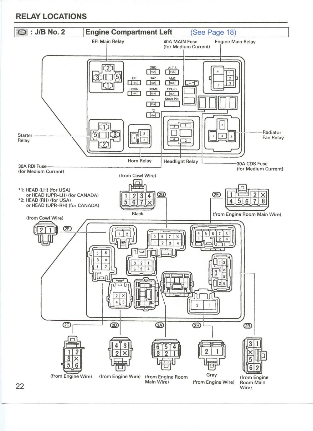 medium resolution of 1999 camry fuse box