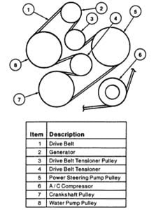 2008 Bmw 535i Serpentine Belt Diagram : serpentine, diagram, Xdrive35i, Drive, Diagram, Thxsiempre