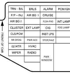 2003 pontiac bonneville fuse box layout [ 1076 x 741 Pixel ]