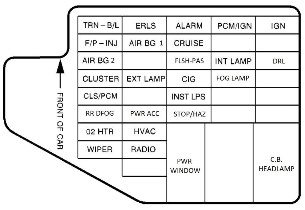 medium resolution of 2003 pontiac bonneville fuse box layout