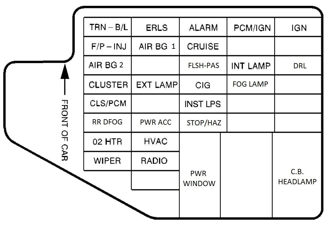 hight resolution of 2003 pontiac bonneville fuse box layout