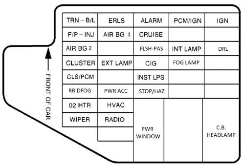 small resolution of 2003 pontiac bonneville fuse box layout