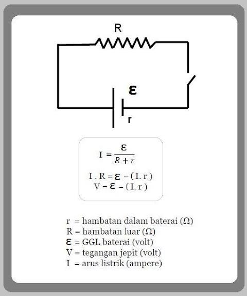 Rumus Ggl Baterai : rumus, baterai, Angka, Belajar, Mewarnai, Untuk