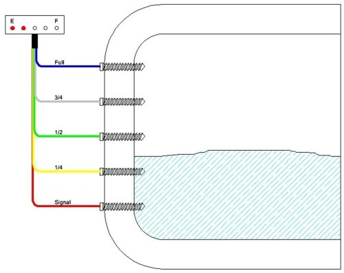 small resolution of rv micro monitor panel wiring diagram