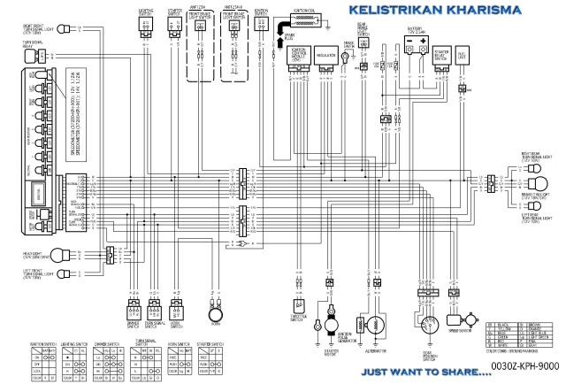 Diagram Kelistrikan Sepeda Motor Honda Supra X 125