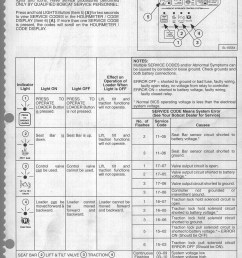 hydraulic diagram 753 bobcat to bobcat pinterest on pictures pin schematic wiring  [ 1240 x 1753 Pixel ]