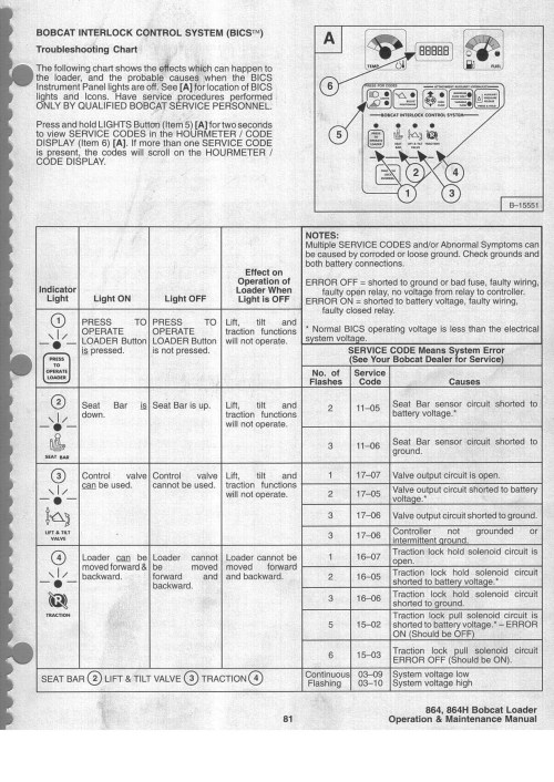 small resolution of  hydraulic diagram 753 bobcat to bobcat pinterest on pictures pin schematic wiring