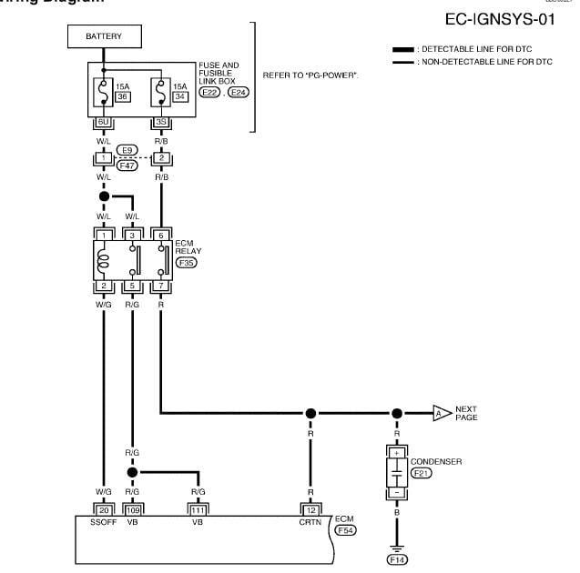 2010 Nissan Sentra Wiring Diagrams
