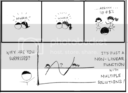 Romance, Math, RomMath,: 4. Multiple Solutions