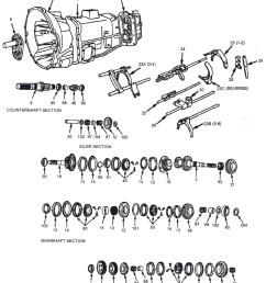 kit nissan for urvan body dodge nv5600 transmission speed transmission six manual  [ 2486 x 2853 Pixel ]