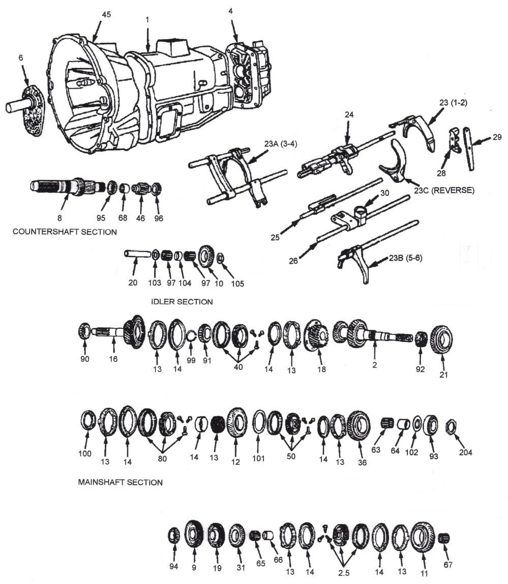 medium resolution of  kit nissan for urvan body dodge nv5600 transmission speed transmission six manual