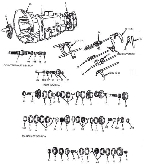 small resolution of  kit nissan for urvan body dodge nv5600 transmission speed transmission six manual
