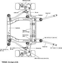 1968 Camaro Heater Control Diagram