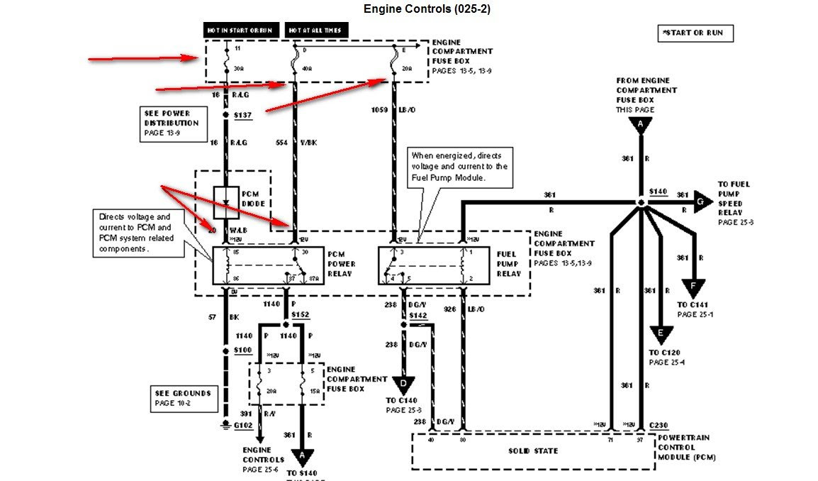 Wiring Diagram: 13 Ford F53 Motorhome Chassis Wiring Diagram