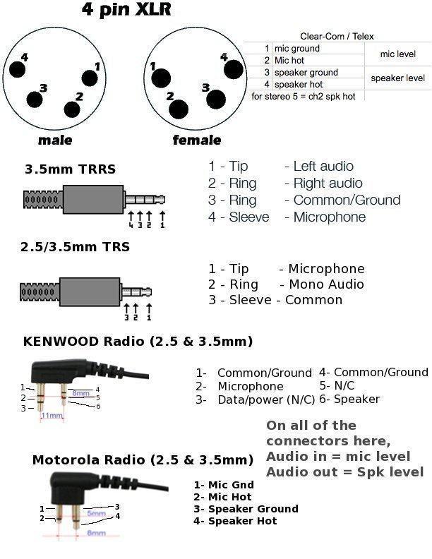 Xlr To Mono Jack Wiring Diagram : wiring, diagram, Stereo, Wiring, Diagram, Networks