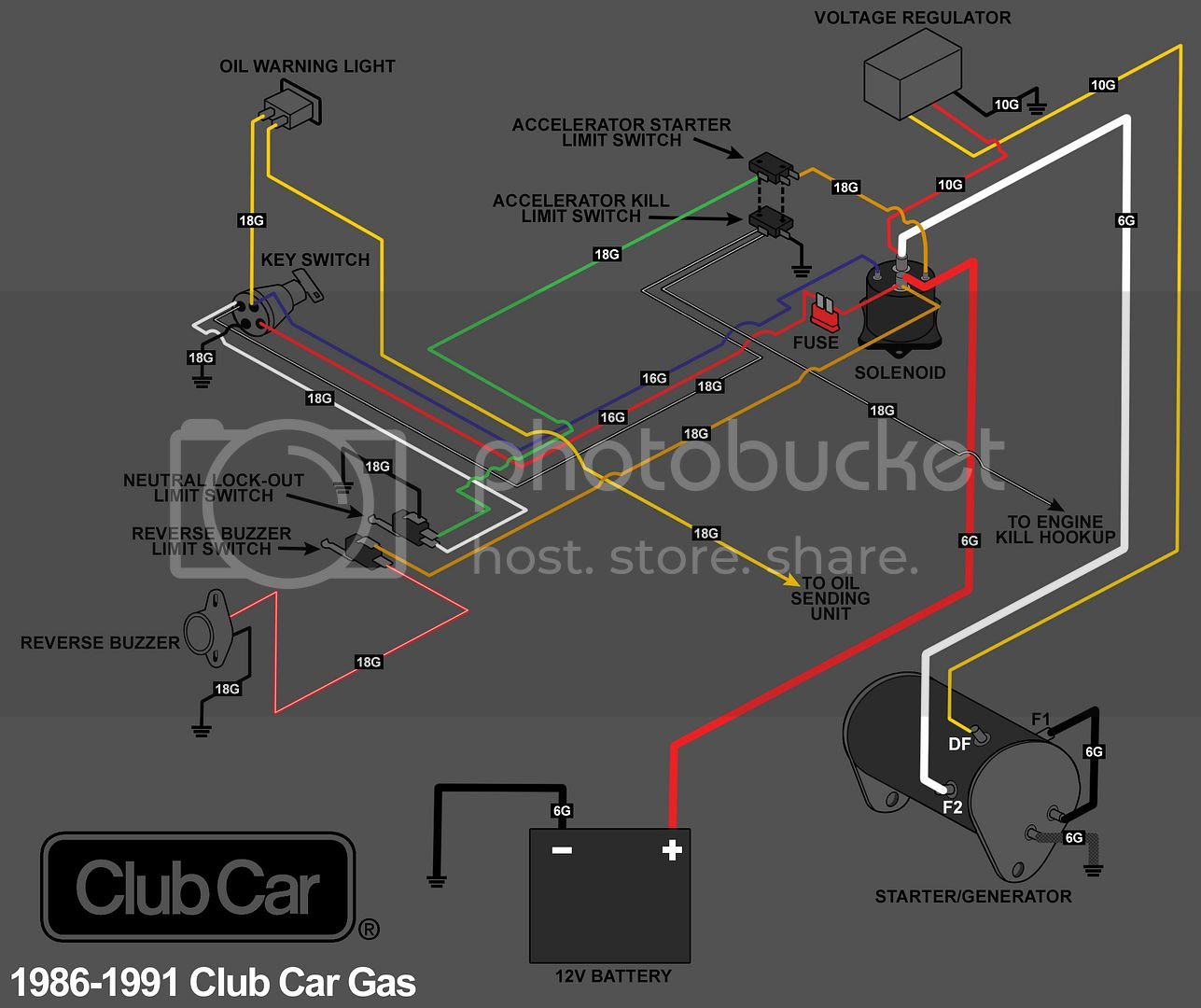 93 Club Car Wiring Diagram