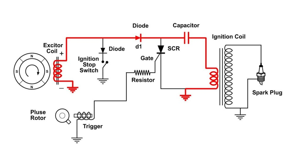 medium resolution of 2 cycle magneto wiring schematic