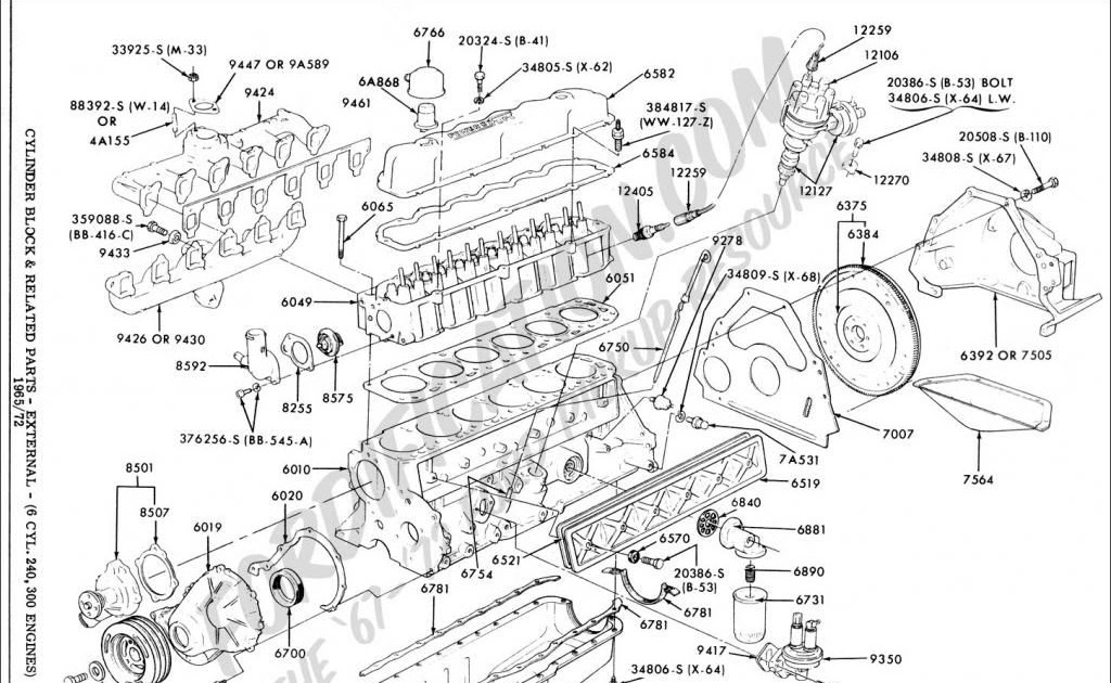 1983 F150 Horn Wiring Diagram Ford Truck Enthusiasts