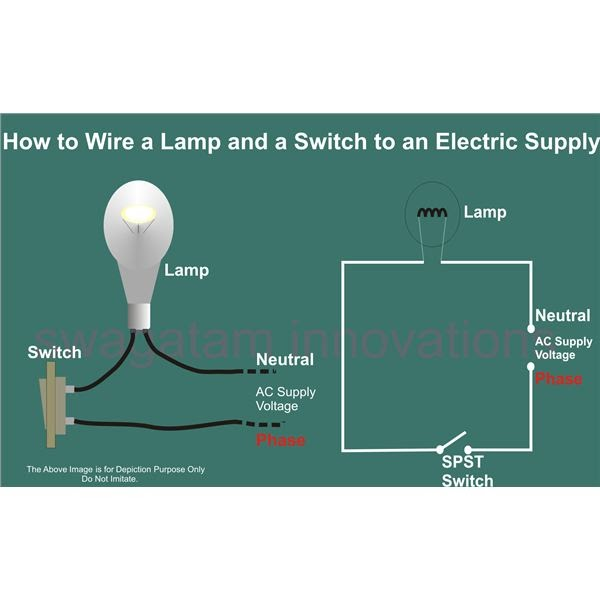 House Wiring Light Switch On Light Switch Home Wiring Diagram