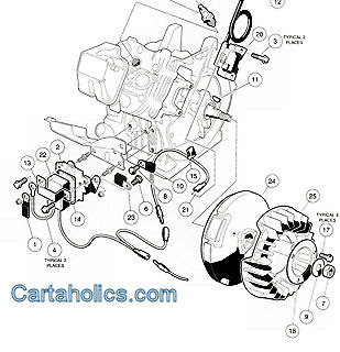 basic electrical wiring: Club Golf Cartsgolf Cart Choice