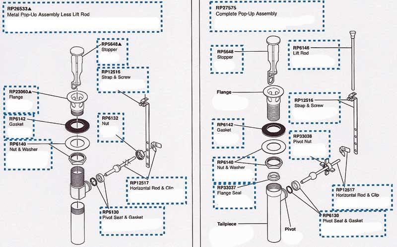bathroom sink stopper repair image of