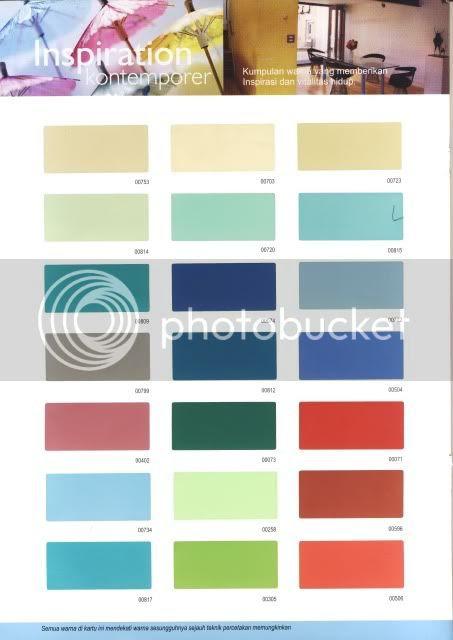 Macam Macam Warna Cat : macam, warna, Warna, Metrolite,