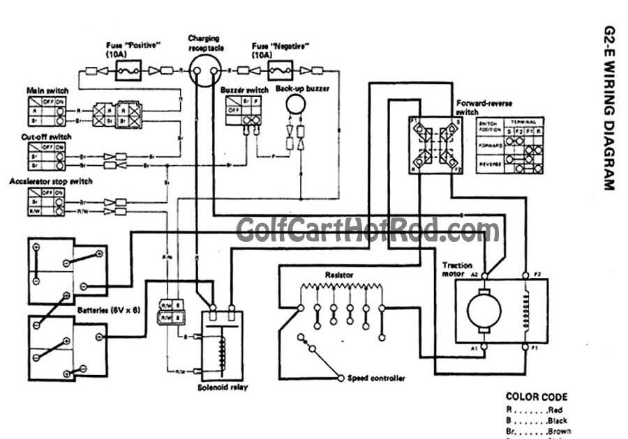 golf cart wiring diagram ez go 2016 f150 subwoofer antique cushman car wireing | antiques center