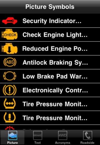 Mini Cooper Dashboard Warning Lights Diagram : cooper, dashboard, warning, lights, diagram, Cooper, Warning, Lights, Meanings