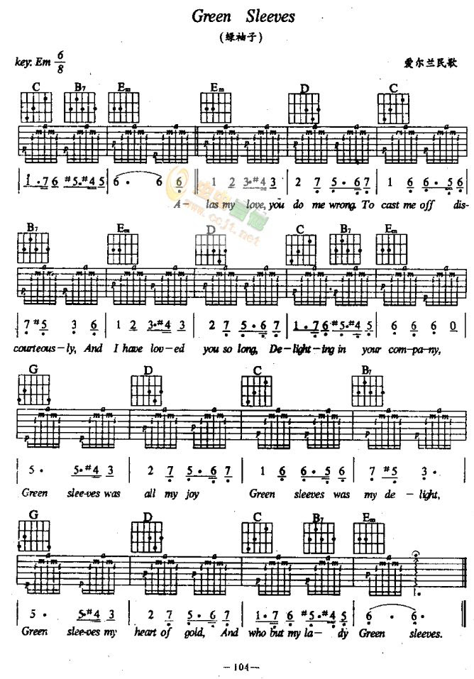 paloreadro: electric guitar notes for beginners