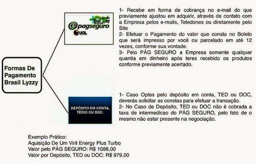 FORMAS DE PAGAMENTO 1