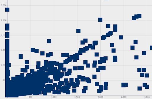 Graph node 1