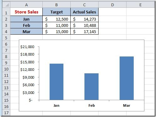 Conditional formatting chart also excel user bar chart rh