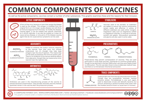 Vaccine Illustration