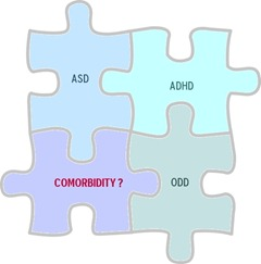 comorbidity