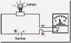 pengertian-arus-listrik-avometer