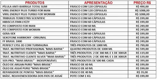 tabela de preços brasil lyzzy