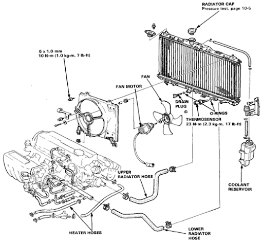 2001 Honda Accord Radiator Diagram, 2001, Free Engine