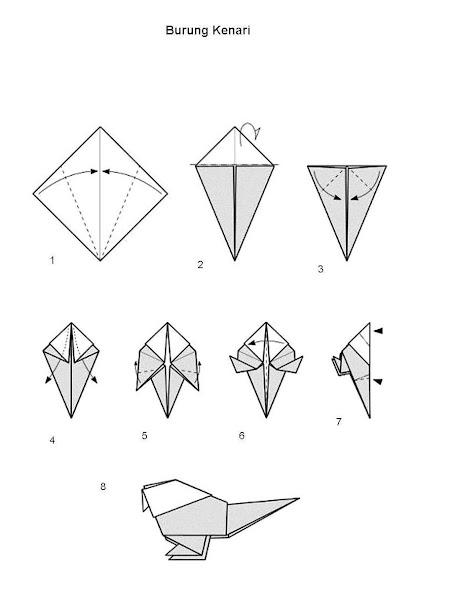 Cara Membuat Burung Dari Origami : membuat, burung, origami, Langkah, Pembuatan, Origami, Burung, Kenari, Fachri's