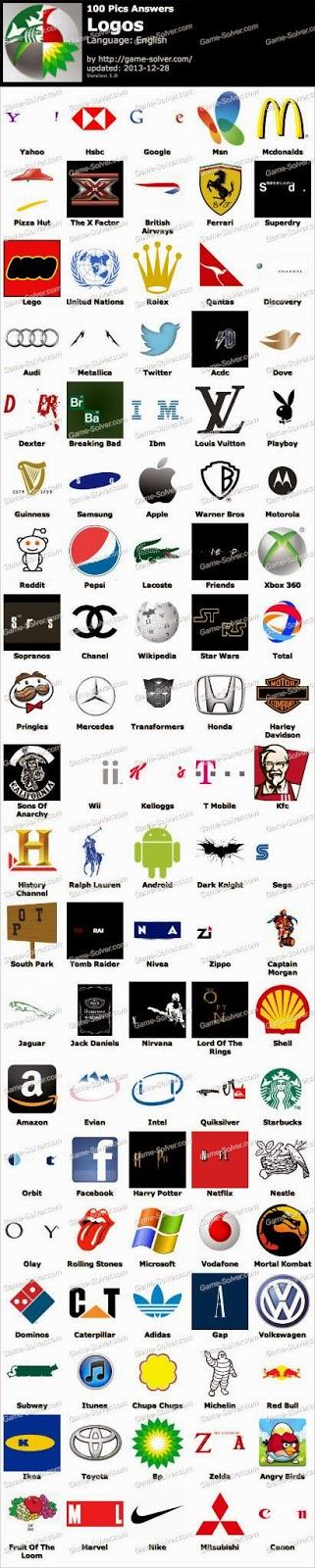 100 Pics Logo 91 : Logos, PictureMeta