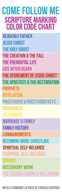 Come, Follow Me: Scripture Marking Color Code System - The Personal ...