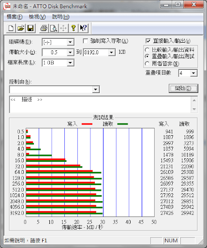 PNY_64G_USB3.0_PFS3A064_ATTO.png