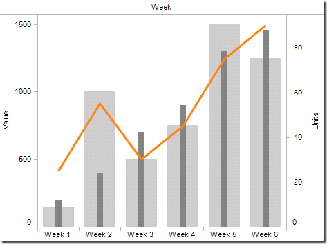 Image also tableau tip easy steps to create  combination chart with rh vizwiz