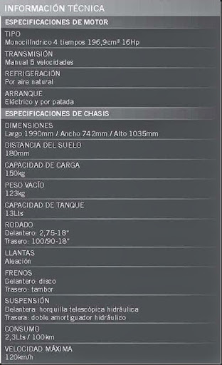 especificacinesRX 200jpg