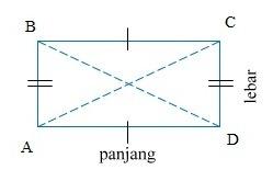 Hasil gambar untuk gambar persegi panjang