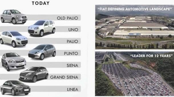 Fiat_Brand-48