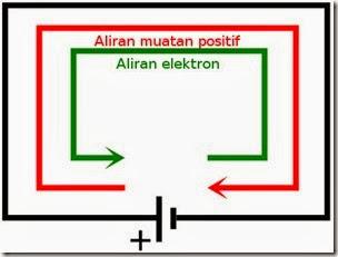 jalur-arus-listrik