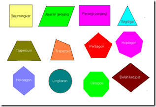 Jenis Jenis Bangun Geometri Macam Macam Bangun Geometri